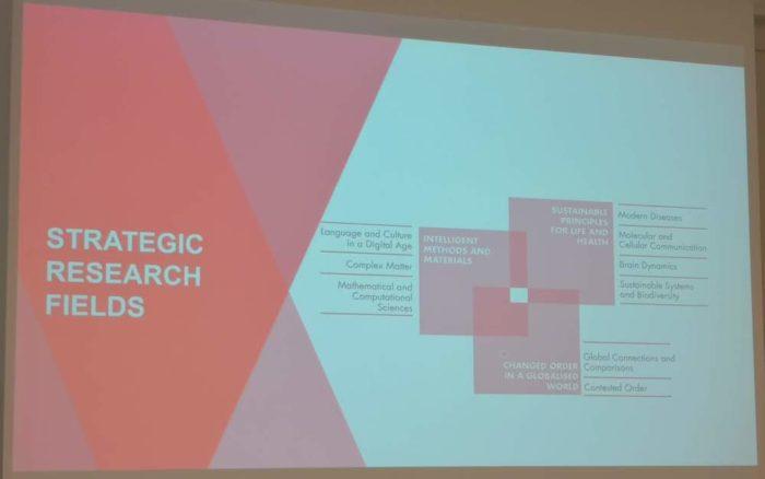 Приоритеты Университета Лейпцига. Слайд проректора по науке с открытия школы